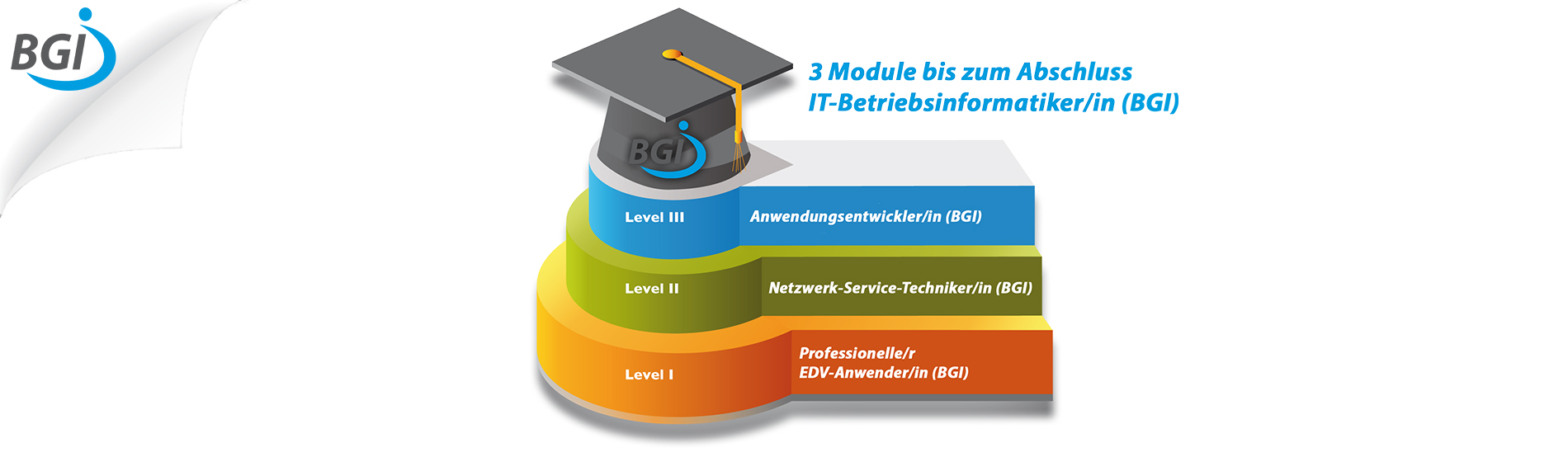 IT-Betriebsinformatiker